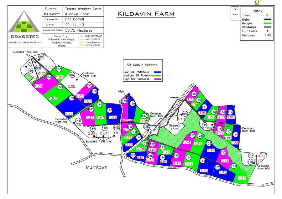 Johnstown Castle - Kildavin Farm Map