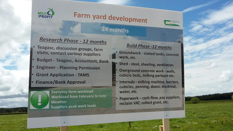 Timeline for farm development as outlined by John Fitzpatrick